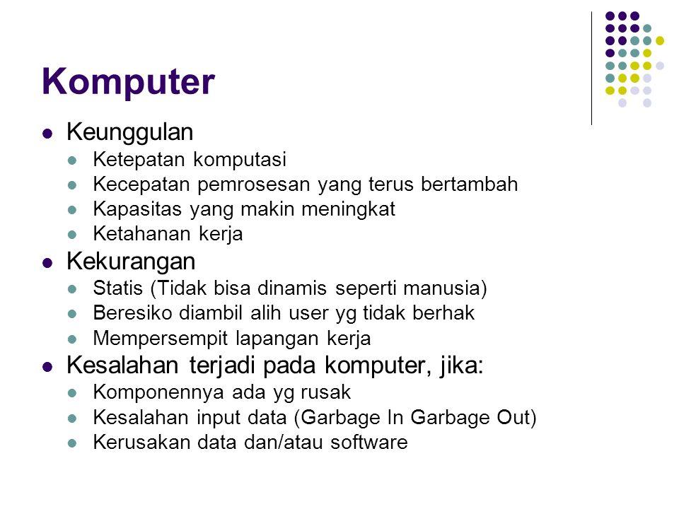 Komputer Keunggulan Ketepatan komputasi Kecepatan pemrosesan yang terus bertambah Kapasitas yang makin meningkat Ketahanan kerja Kekurangan Statis (Ti