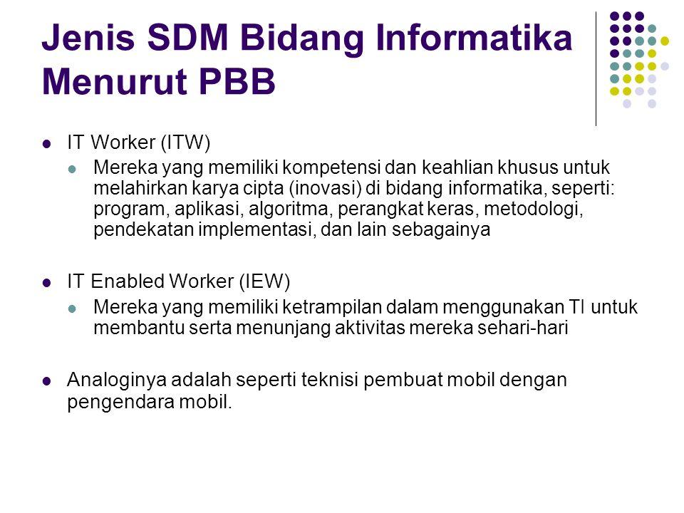 Jenis SDM Bidang Informatika Menurut PBB IT Worker (ITW) Mereka yang memiliki kompetensi dan keahlian khusus untuk melahirkan karya cipta (inovasi) di