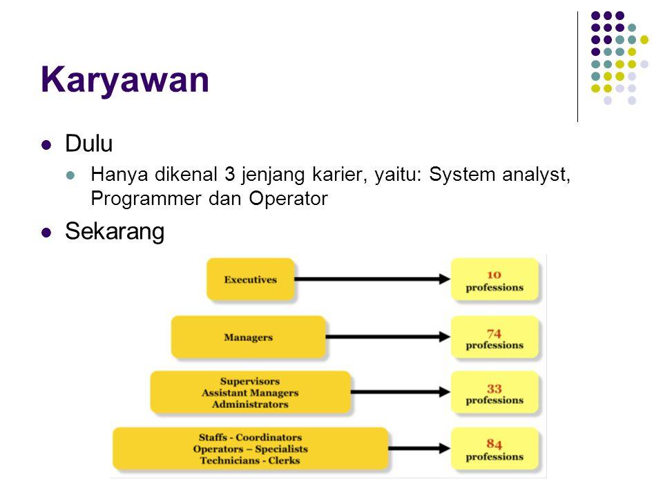 Karyawan Dulu Hanya dikenal 3 jenjang karier, yaitu: System analyst, Programmer dan Operator Sekarang