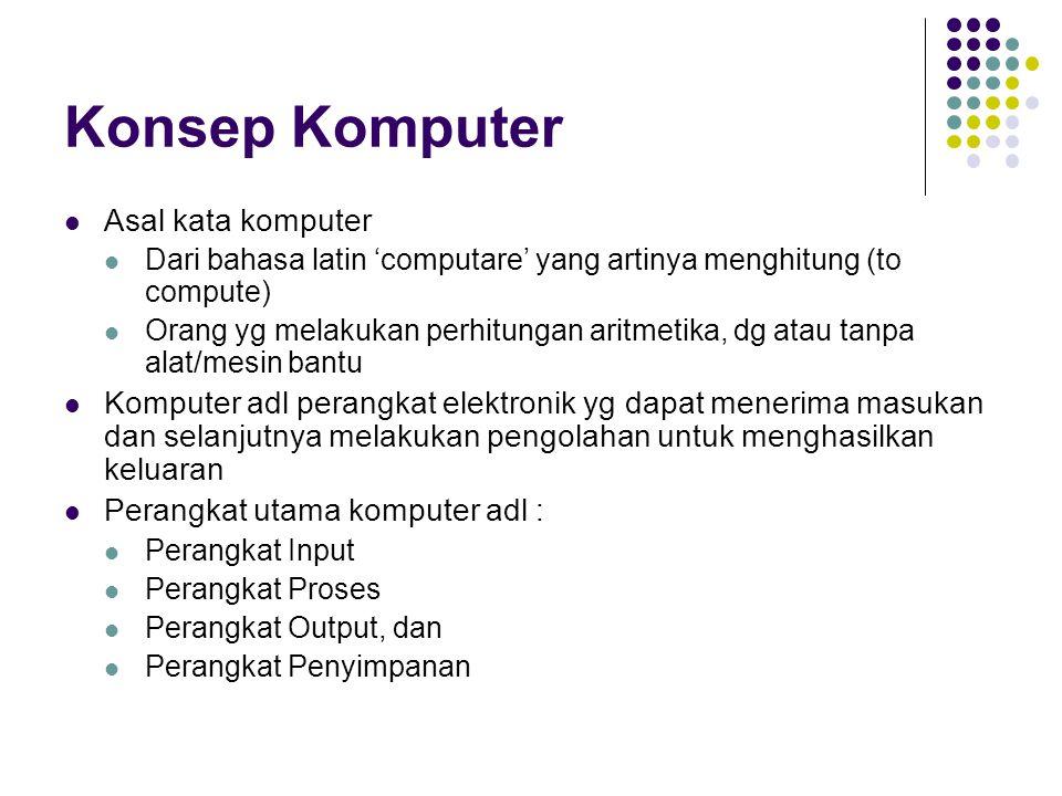 Konsep Komputer Asal kata komputer Dari bahasa latin 'computare' yang artinya menghitung (to compute) Orang yg melakukan perhitungan aritmetika, dg at