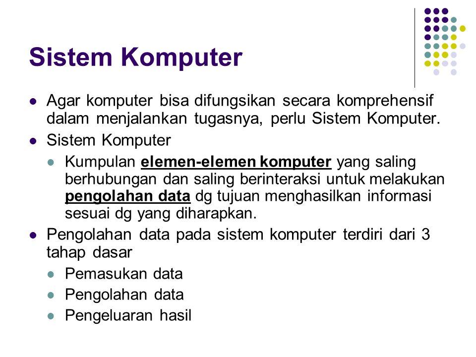 Elemen Sistem Komputer Hardware Perangkat yg secara fisik terlihat dan bisa diraba Software Program yang berisi instruksi untuk pengolahan data Brainware Manusia sbg operator Hardware dikendalikan brainware dengan bantuan software