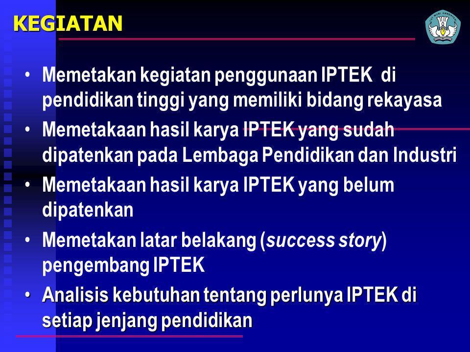 KEGIATAN Memetakan kegiatan penggunaan IPTEK di pendidikan tinggi yang memiliki bidang rekayasa Memetakaan hasil karya IPTEK yang sudah dipatenkan pad
