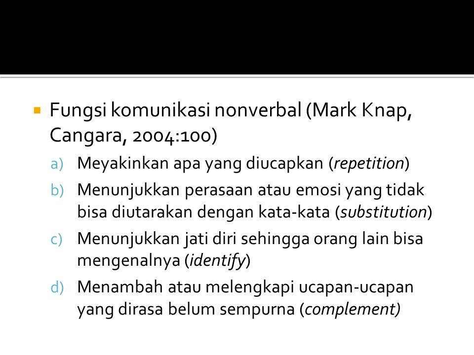  Fungsi komunikasi nonverbal (Mark Knap, Cangara, 2004:100) a) Meyakinkan apa yang diucapkan (repetition) b) Menunjukkan perasaan atau emosi yang tid