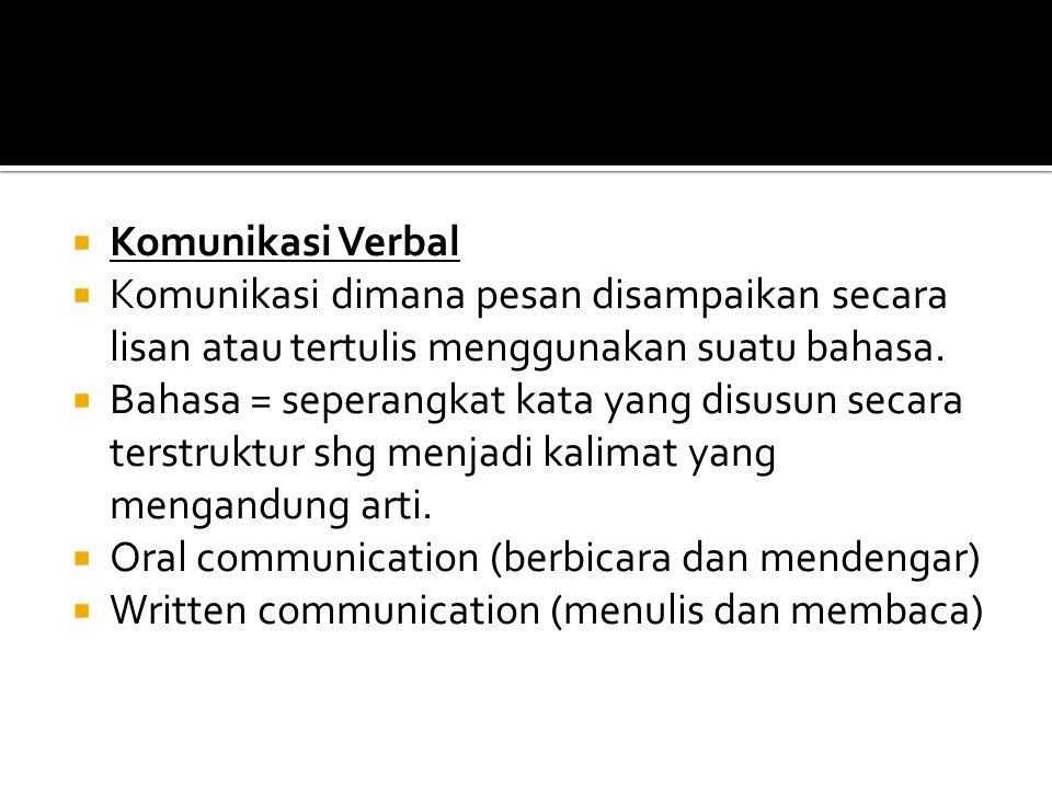  Komunikasi Verbal  Komunikasi dimana pesan disampaikan secara lisan atau tertulis menggunakan suatu bahasa.  Bahasa = seperangkat kata yang disusu