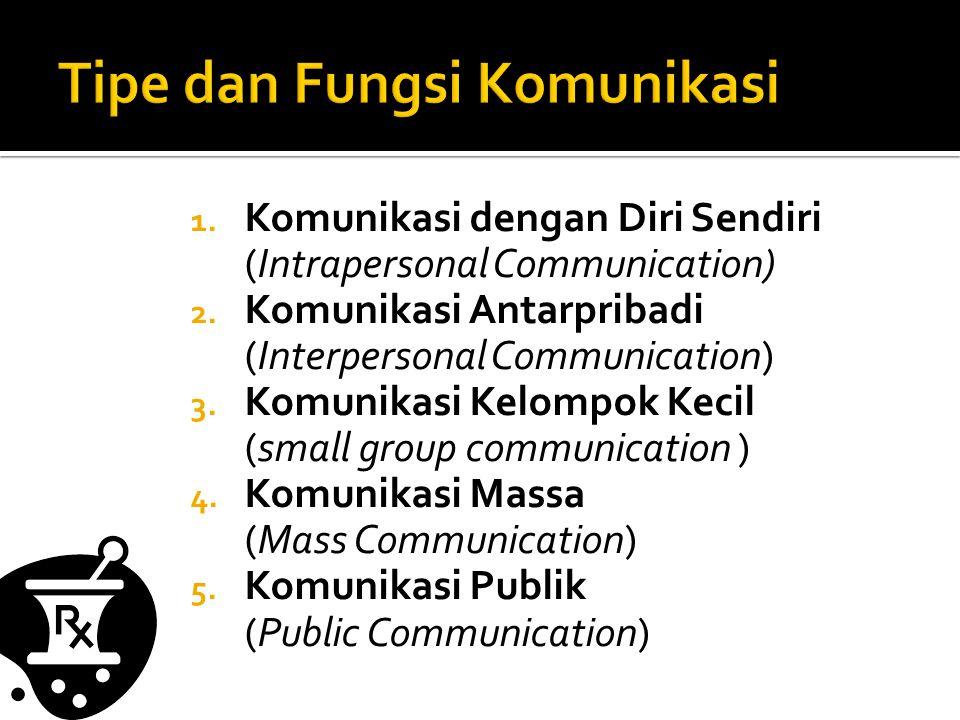 1. Komunikasi dengan Diri Sendiri (Intrapersonal Communication) 2. Komunikasi Antarpribadi (Interpersonal Communication) 3. Komunikasi Kelompok Kecil