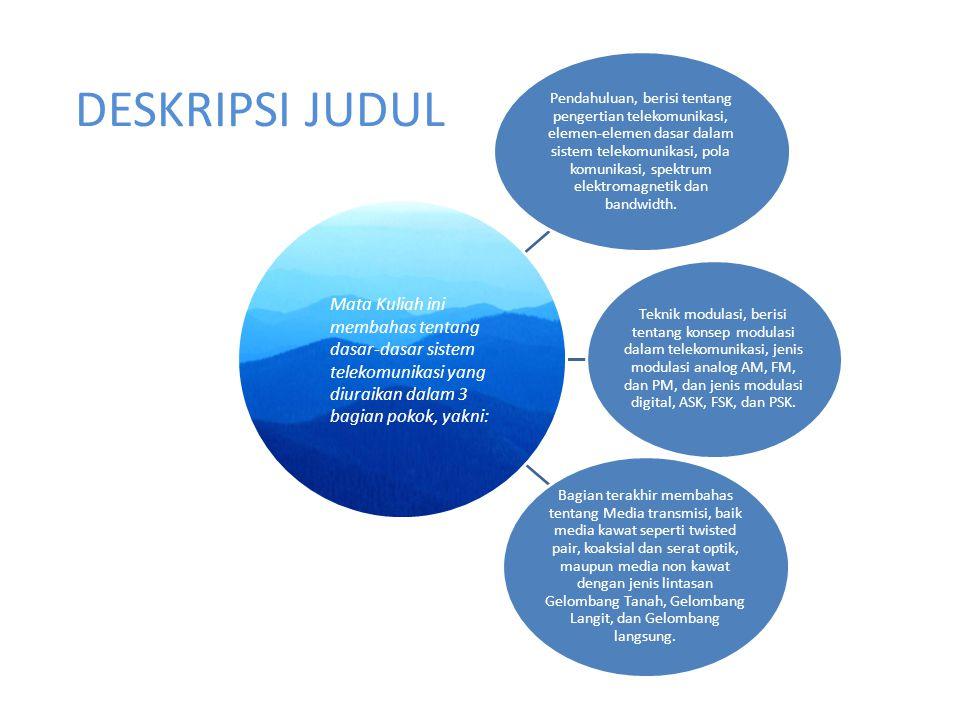 DESKRIPSI JUDUL Pendahuluan, berisi tentang pengertian telekomunikasi, elemen-elemen dasar dalam sistem telekomunikasi, pola komunikasi, spektrum elektromagnetik dan bandwidth.