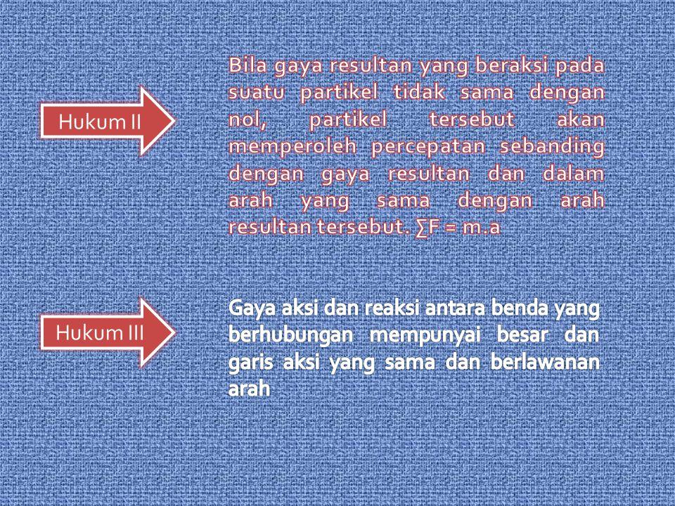 Hukum II Hukum III