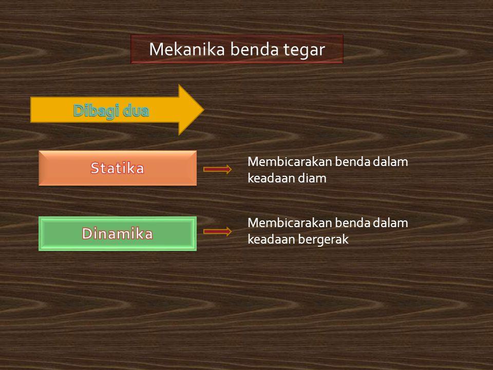 Dengan keempat konsep dasar yang telah diuraikan pada bagian diatas diasosiasikan apa yang disebut satuan kinetik,yaitu satuan panjang, waktu, masa dan gaya.