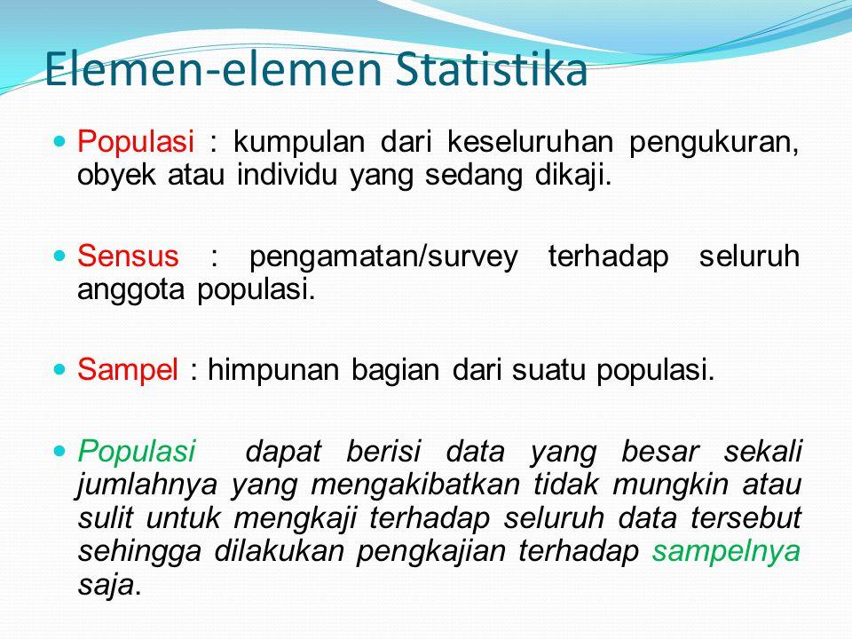 Elemen-elemen Statistika Populasi : kumpulan dari keseluruhan pengukuran, obyek atau individu yang sedang dikaji.