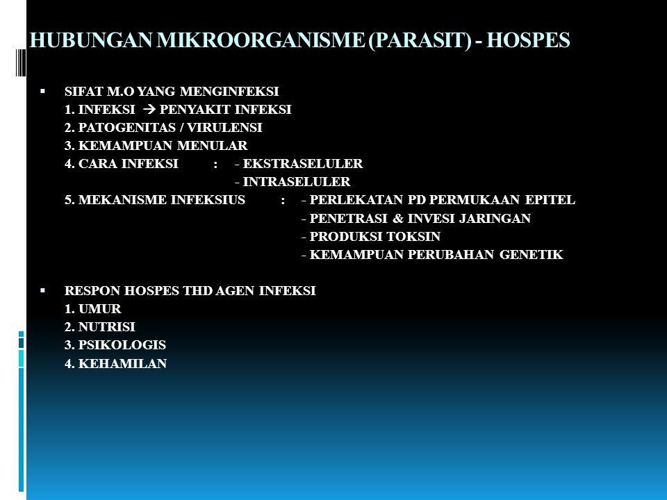 HUBUNGAN MIKROORGANISME (PARASIT) - HOSPES  SIFAT M.O YANG MENGINFEKSI 1. INFEKSI  PENYAKIT INFEKSI 2. PATOGENITAS / VIRULENSI 3. KEMAMPUAN MENULAR