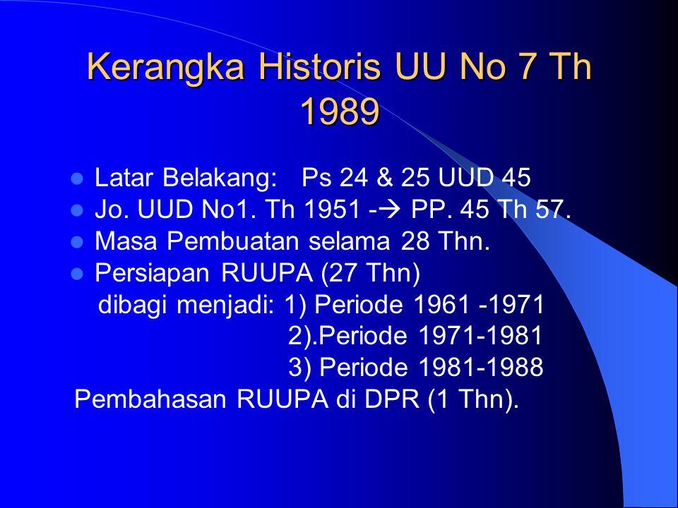 Kerangka Historis UU No 7 Th 1989 Latar Belakang: Ps 24 & 25 UUD 45 Jo. UUD No1. Th 1951 -  PP. 45 Th 57. Masa Pembuatan selama 28 Thn. Persiapan RUU