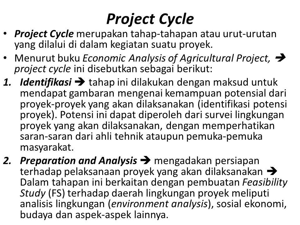 Project Cycle Project Cycle merupakan tahap-tahapan atau urut-urutan yang dilalui di dalam kegiatan suatu proyek. Menurut buku Economic Analysis of Ag