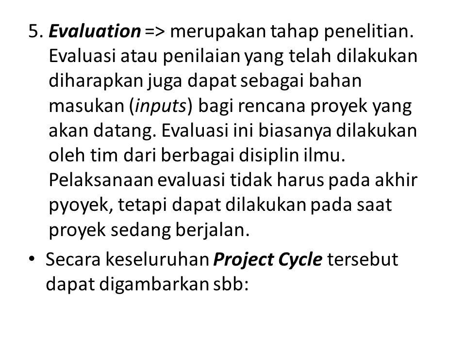 5. Evaluation => merupakan tahap penelitian. Evaluasi atau penilaian yang telah dilakukan diharapkan juga dapat sebagai bahan masukan (inputs) bagi re