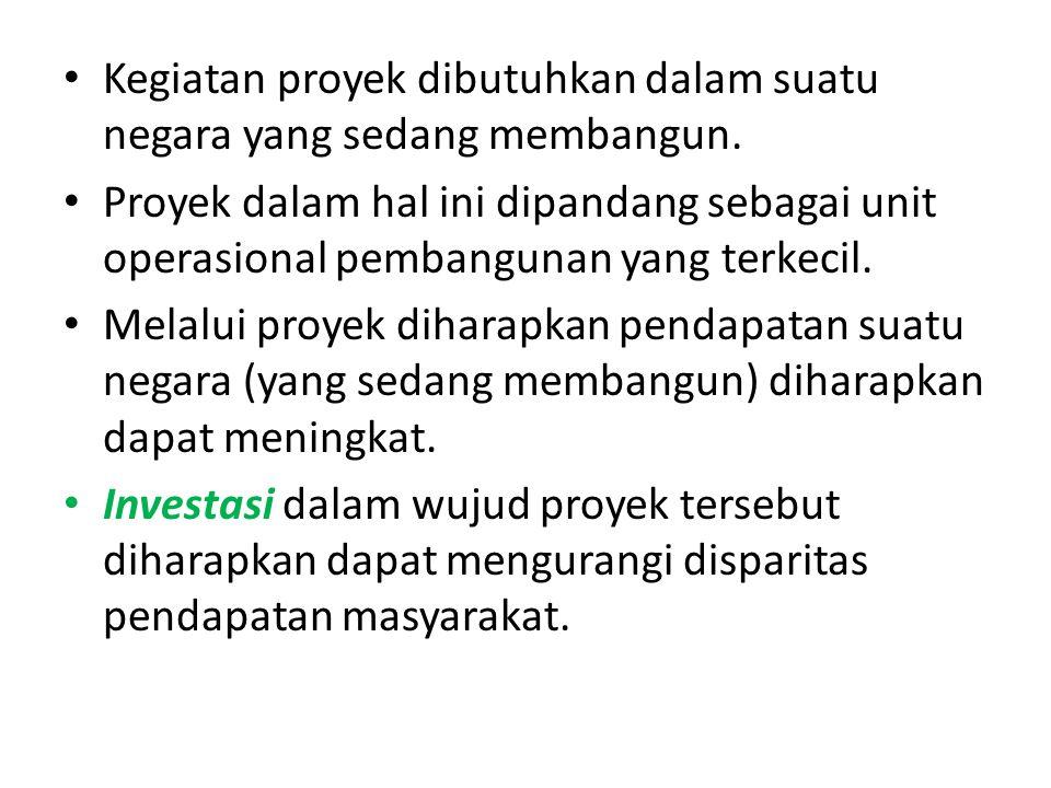 Investasi (invesment) dapat dilihat sebagai: a.Autonomous Invesment  macam investasi yang tidak dipengaruhi oleh tingkat pendapatan  I = Io.