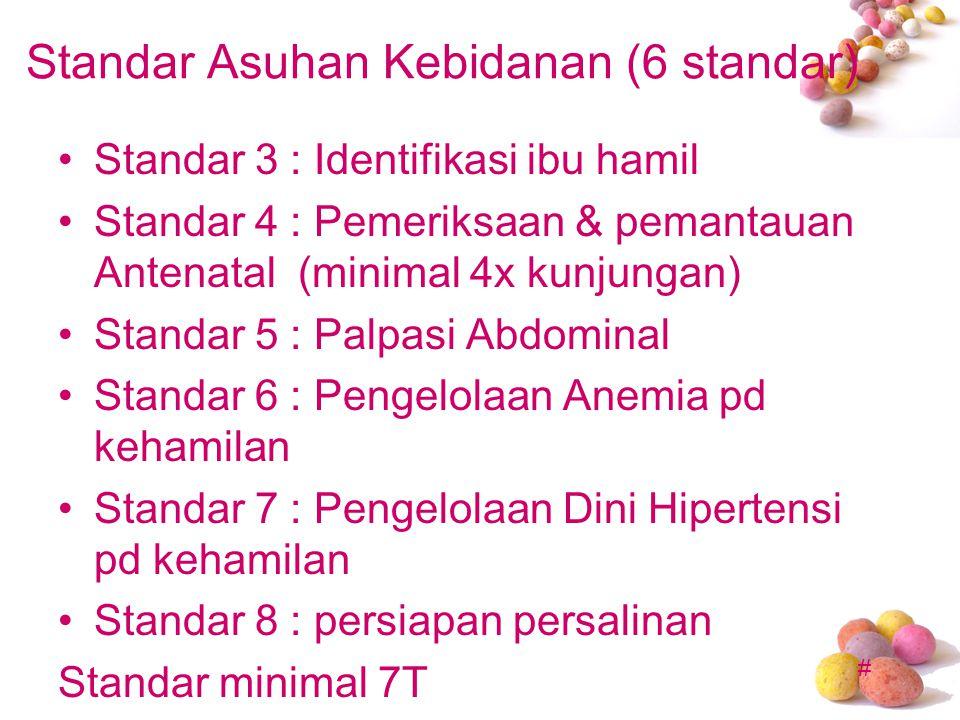 # Standar Asuhan Kebidanan (6 standar) Standar 3 : Identifikasi ibu hamil Standar 4 : Pemeriksaan & pemantauan Antenatal (minimal 4x kunjungan) Standa