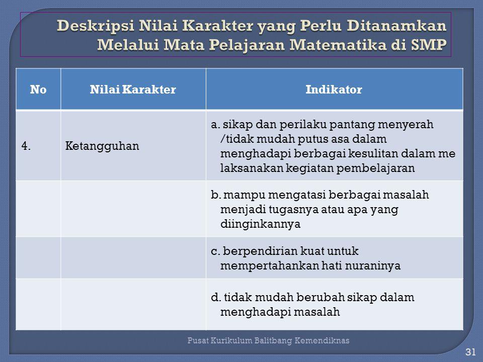 30 Pusat Kurikulum Balitbang Kemendiknas NoNilai KarakterIndikator 3.Kecerdasan a.