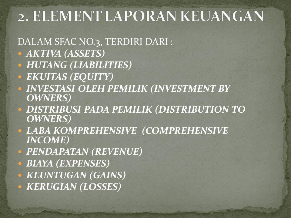 RELEVANSI, DAN RELIABILITY, BERKAITAN DENGAN : TIMELINESS, PREDICTIVE VALUE DAN FEEDBACK VALUE COMPARABILITY, DAN CONSISTENCY, YANG MERUPAKAN KUALITAS