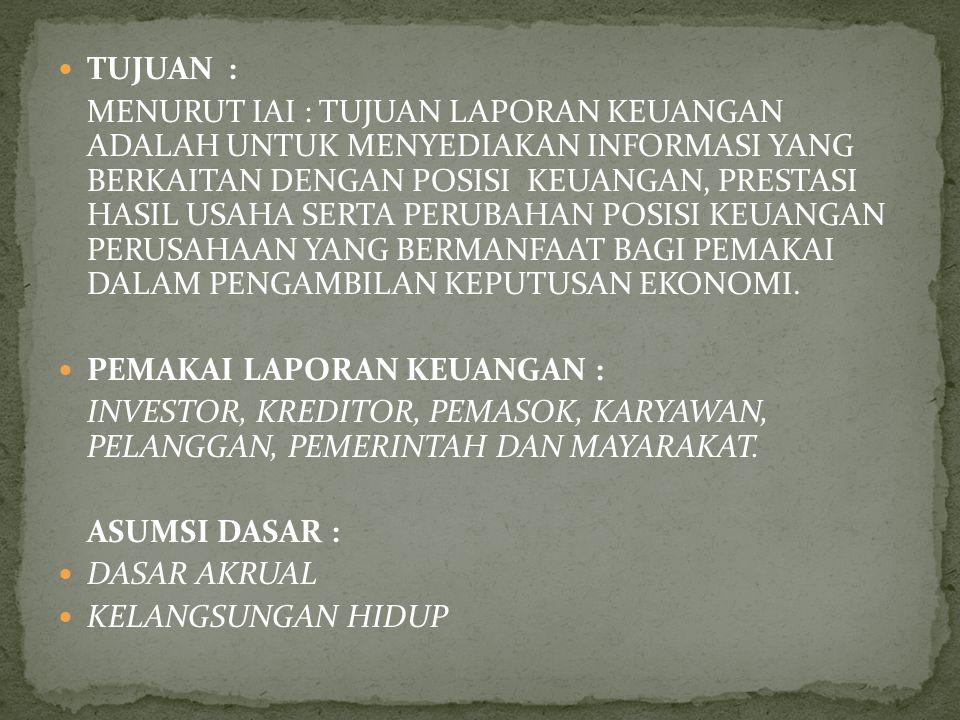 """PENGURUS PUSAT IAI PADA TANGGAL 7 SEPTEMBER 1994, MENAMAKAN KERANGKA KONSEPTUAL INDONESIA DENGAN ISTILAH """" KERANGKA DASAR PENYUSUNAN DAN PENYAJIAN LAP"""