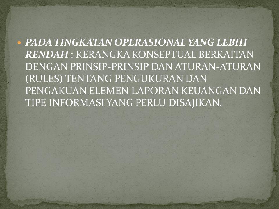 DALAM SFAC NO.3, TERDIRI DARI : AKTIVA (ASSETS) HUTANG (LIABILITIES) EKUITAS (EQUITY) INVESTASI OLEH PEMILIK (INVESTMENT BY OWNERS) DISTRIBUSI PADA PEMILIK (DISTRIBUTION TO OWNERS) LABA KOMPREHENSIVE (COMPREHENSIVE INCOME) PENDAPATAN (REVENUE) BIAYA (EXPENSES) KEUNTUGAN (GAINS) KERUGIAN (LOSSES)
