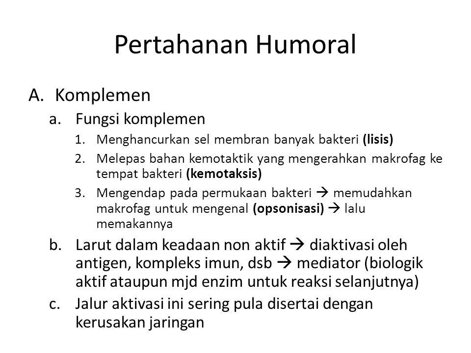 Pertahanan Humoral A.Komplemen a.Fungsi komplemen 1.Menghancurkan sel membran banyak bakteri (lisis) 2.Melepas bahan kemotaktik yang mengerahkan makrofag ke tempat bakteri (kemotaksis) 3.Mengendap pada permukaan bakteri  memudahkan makrofag untuk mengenal (opsonisasi)  lalu memakannya b.Larut dalam keadaan non aktif  diaktivasi oleh antigen, kompleks imun, dsb  mediator (biologik aktif ataupun mjd enzim untuk reaksi selanjutnya) c.Jalur aktivasi ini sering pula disertai dengan kerusakan jaringan