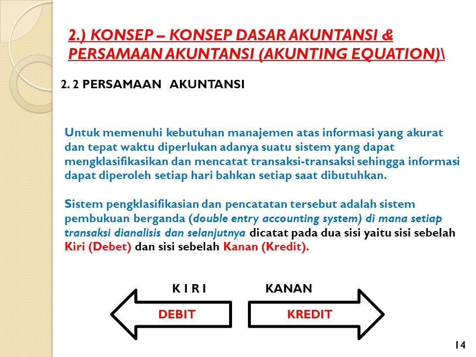 2.) KONSEP – KONSEP DASAR AKUNTANSI & PERSAMAAN AKUNTANSI (AKUNTING EQUATION)\ 2. 2 PERSAMAAN AKUNTANSI Untuk memenuhi kebutuhan manajemen atas inform