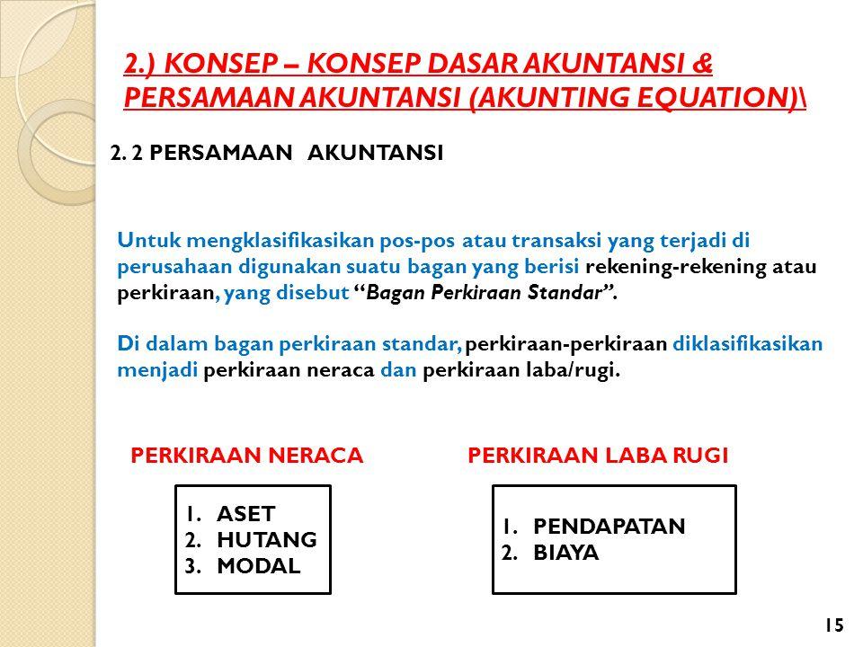 2.) KONSEP – KONSEP DASAR AKUNTANSI & PERSAMAAN AKUNTANSI (AKUNTING EQUATION)\ 2. 2 PERSAMAAN AKUNTANSI Untuk mengklasifikasikan pos-pos atau transaks