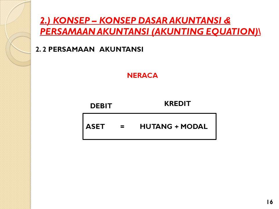 2.) KONSEP – KONSEP DASAR AKUNTANSI & PERSAMAAN AKUNTANSI (AKUNTING EQUATION)\ 2. 2 PERSAMAAN AKUNTANSI ASET = HUTANG + MODAL NERACA DEBIT KREDIT 16
