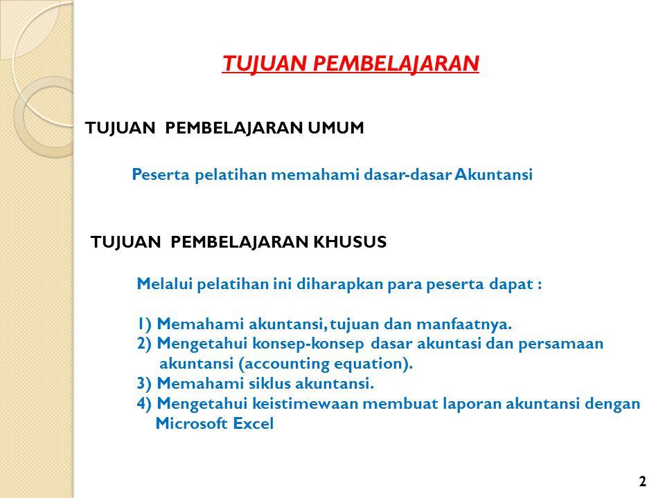 2.) KONSEP – KONSEP DASAR AKUNTANSI & PERSAMAAN AKUNTANSI (AKUNTING EQUATION)\ 2.
