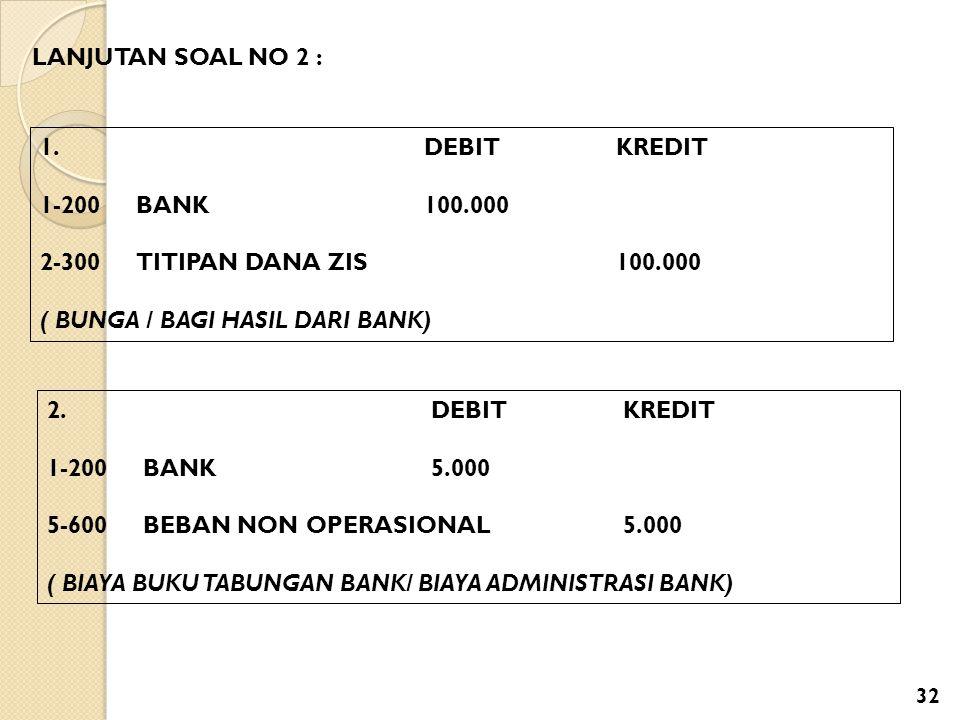 LANJUTAN SOAL NO 2 : 1.DEBITKREDIT 1-200BANK100.000 2-300TITIPAN DANA ZIS100.000 ( BUNGA / BAGI HASIL DARI BANK) 2.DEBITKREDIT 1-200BANK5.000 5-600BEB
