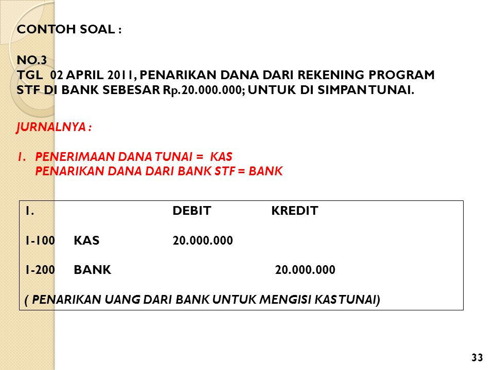CONTOH SOAL : NO.3 TGL 02 APRIL 2011, PENARIKAN DANA DARI REKENING PROGRAM STF DI BANK SEBESAR Rp.20.000.000; UNTUK DI SIMPAN TUNAI. JURNALNYA : 1.PEN