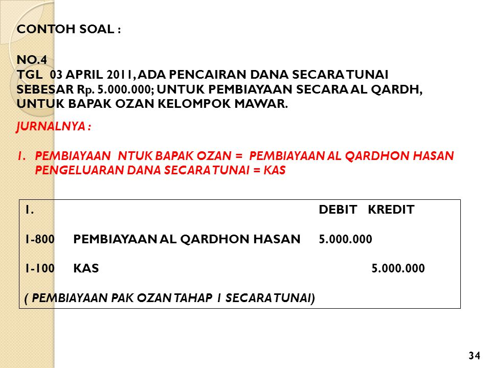 CONTOH SOAL : NO.4 TGL 03 APRIL 2011, ADA PENCAIRAN DANA SECARA TUNAI SEBESAR Rp. 5.000.000; UNTUK PEMBIAYAAN SECARA AL QARDH, UNTUK BAPAK OZAN KELOMP