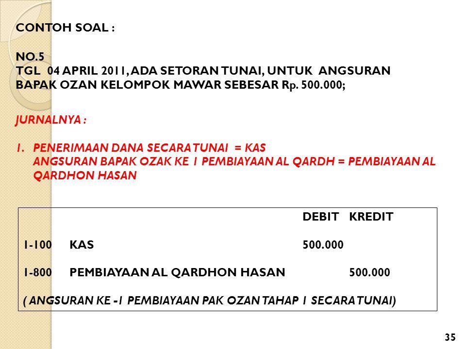 CONTOH SOAL : NO.5 TGL 04 APRIL 2011, ADA SETORAN TUNAI, UNTUK ANGSURAN BAPAK OZAN KELOMPOK MAWAR SEBESAR Rp. 500.000; JURNALNYA : 1.PENERIMAAN DANA S
