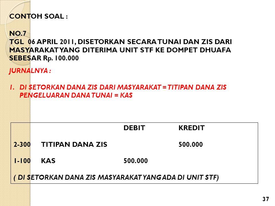 CONTOH SOAL : NO.7 TGL 06 APRIL 2011, DISETORKAN SECARA TUNAI DAN ZIS DARI MASYARAKAT YANG DITERIMA UNIT STF KE DOMPET DHUAFA SEBESAR Rp. 100.000 JURN