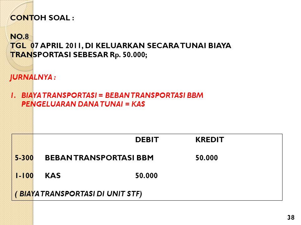 CONTOH SOAL : NO.8 TGL 07 APRIL 2011, DI KELUARKAN SECARA TUNAI BIAYA TRANSPORTASI SEBESAR Rp. 50.000; JURNALNYA : 1.BIAYA TRANSPORTASI = BEBAN TRANSP