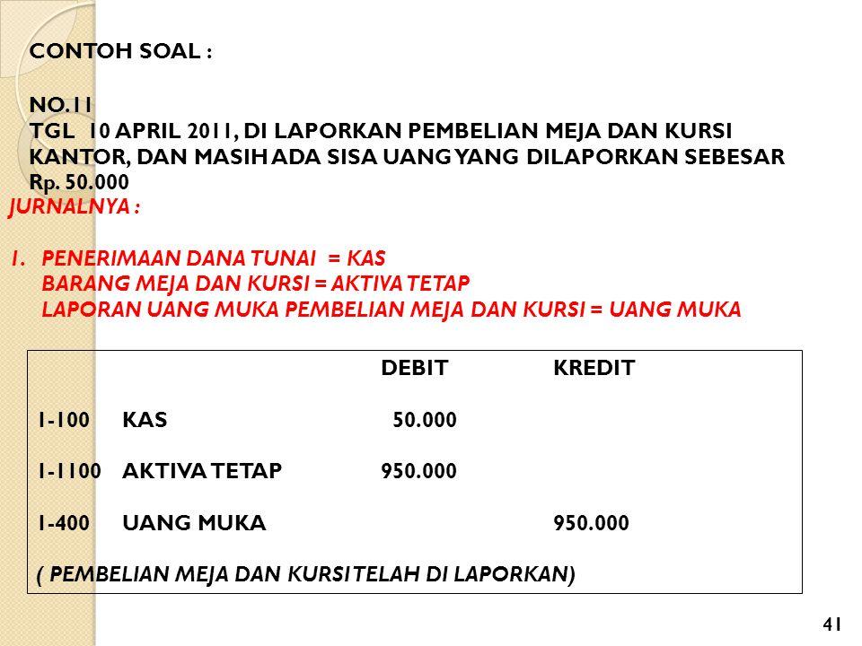 CONTOH SOAL : NO.11 TGL 10 APRIL 2011, DI LAPORKAN PEMBELIAN MEJA DAN KURSI KANTOR, DAN MASIH ADA SISA UANG YANG DILAPORKAN SEBESAR Rp. 50.000 JURNALN