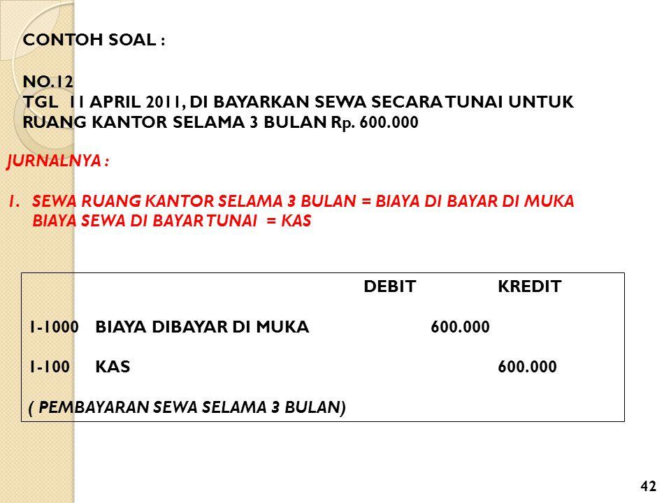 CONTOH SOAL : NO.12 TGL 11 APRIL 2011, DI BAYARKAN SEWA SECARA TUNAI UNTUK RUANG KANTOR SELAMA 3 BULAN Rp. 600.000 JURNALNYA : 1.SEWA RUANG KANTOR SEL