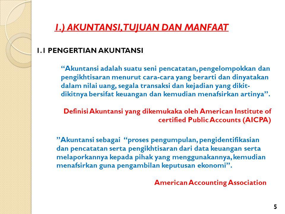 CONTOH SOAL : NO.15 TGL 12 JULI 2011, DILAKUKAN PENGELUARAN DANA SECARA TUNAI UNTUK PEMBIAYAAN MURABAHAH, SEBUAH BARANG SENILAI Rp.