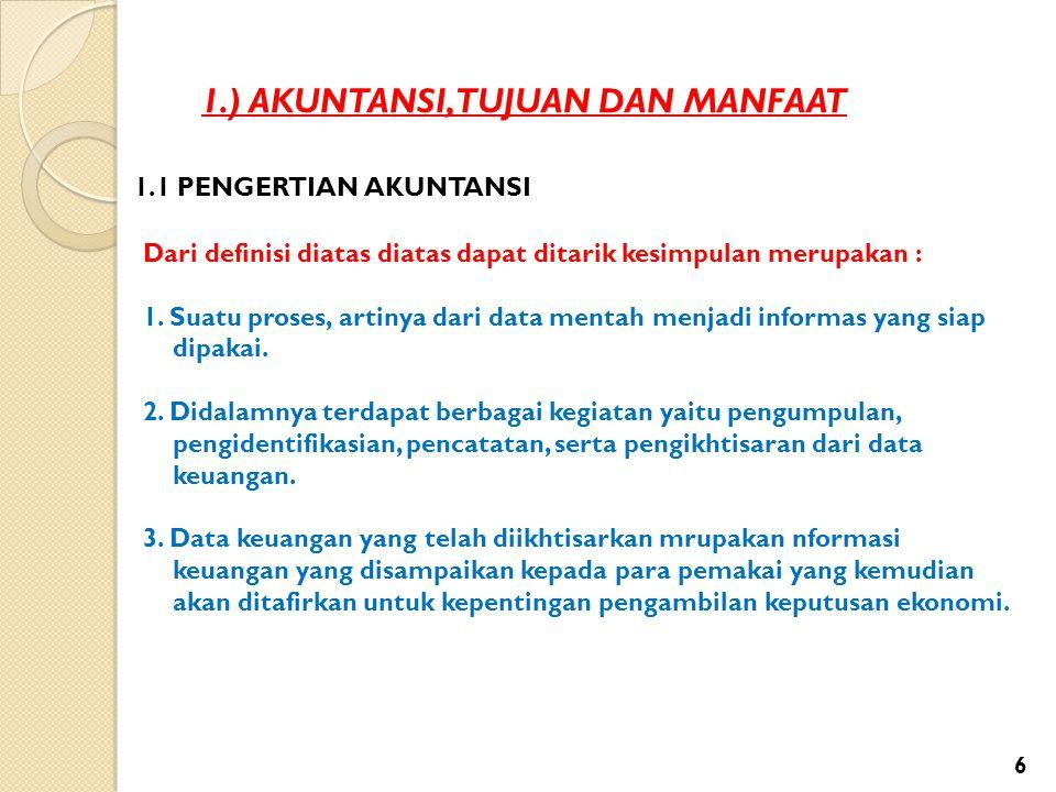 1.) AKUNTANSI, TUJUAN DAN MANFAAT 1.1 PENGERTIAN AKUNTANSI SEHINGGA AKUNTANSI ADALAH SUATU PROSES PENCATATAN TRANSAKSI DARI BUKTI-BUKTI YANG ADA DAN DIKELOMPOKAN BERDASARKAN AKUN-AKUN UNTUK MENJADI LAPORAN KEUANGAN (NERACA, LABA RUGI, LAPORAN PERUBAHAN MODAL) YANG BERGUNA BAGI PENGGUNA INFORMASI, UNTUK MEMBERIKAN INFORMASI DAN MENGAMBIL KEPUTUSAN BUKTI - BUKTI DI CATATLAPORAN KEUANGAN 7