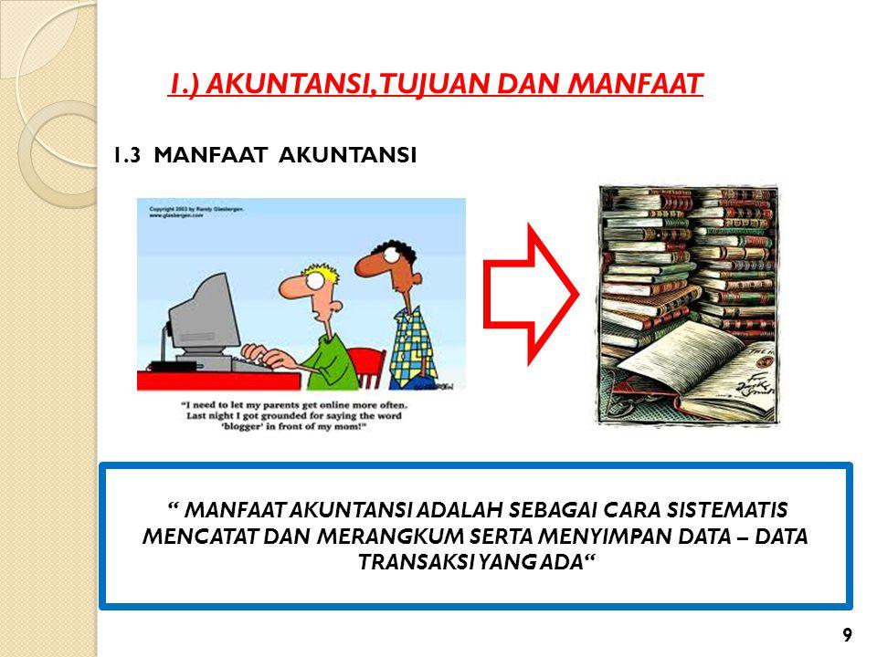 DASAR – DASAR AKUNTANSI Anwar Syam Pelatihan Dasar – dasar Akuntansi BAGIAN KE 4 (EMPAT) 4.) MICROSOFT EXCEL 50