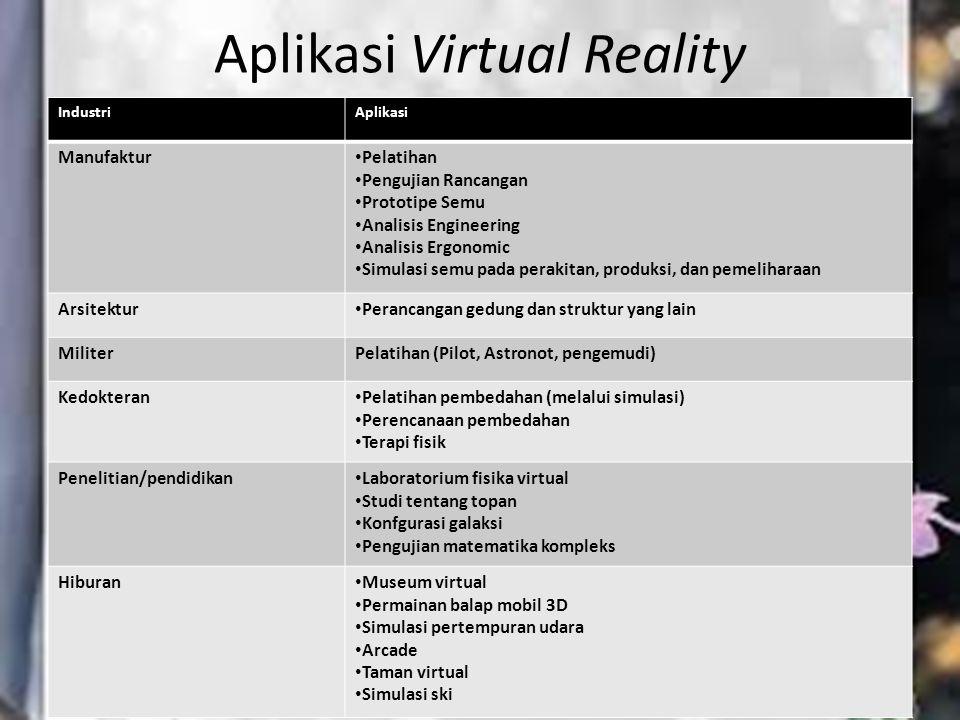 Aplikasi Virtual Reality IndustriAplikasi Manufaktur Pelatihan Pengujian Rancangan Prototipe Semu Analisis Engineering Analisis Ergonomic Simulasi sem