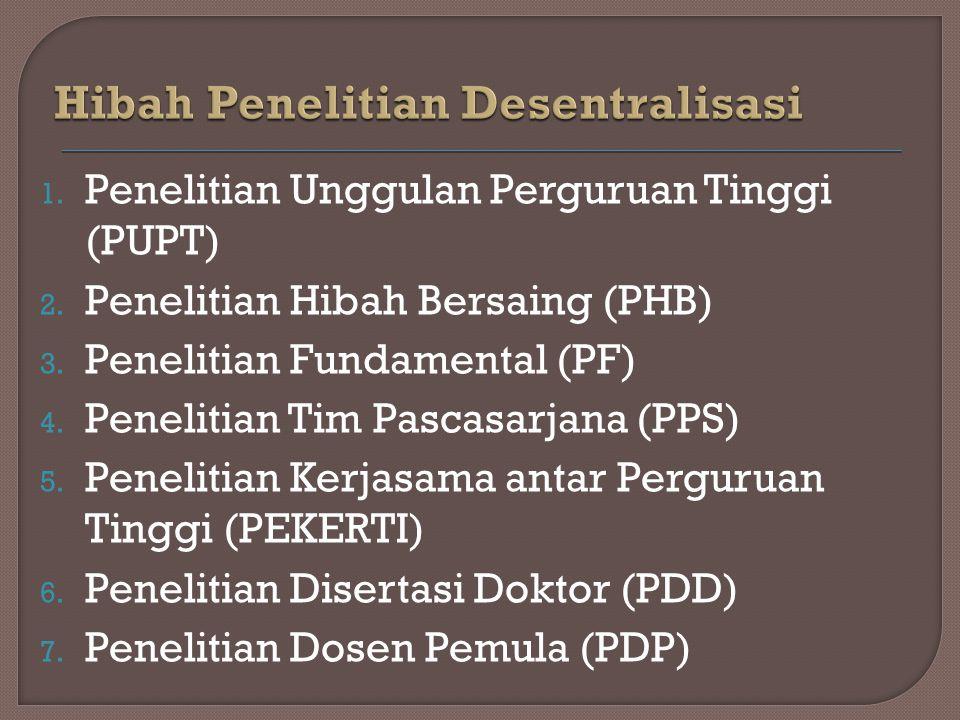 1. Penelitian Unggulan Perguruan Tinggi (PUPT) 2. Penelitian Hibah Bersaing (PHB) 3. Penelitian Fundamental (PF) 4. Penelitian Tim Pascasarjana (PPS)