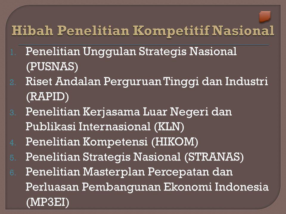 1. Penelitian Unggulan Strategis Nasional (PUSNAS) 2. Riset Andalan Perguruan Tinggi dan Industri (RAPID) 3. Penelitian Kerjasama Luar Negeri dan Publ
