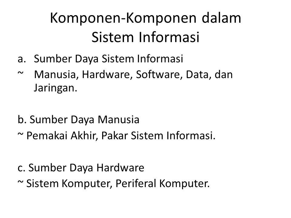 Komponen-Komponen dalam Sistem Informasi a.Sumber Daya Sistem Informasi ~ Manusia, Hardware, Software, Data, dan Jaringan.