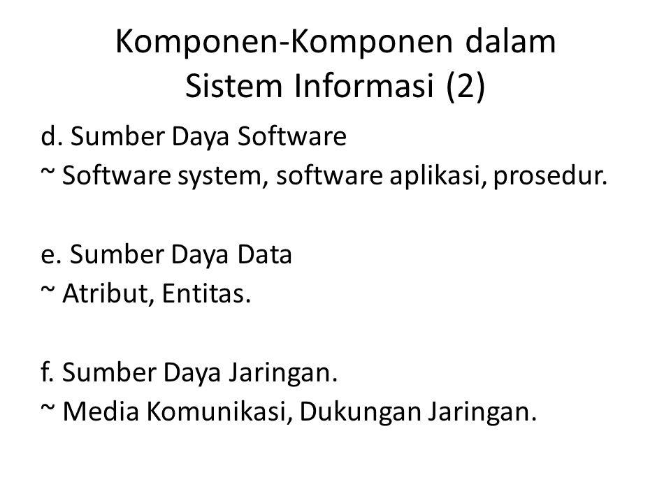 Komponen-Komponen dalam Sistem Informasi (2) d.