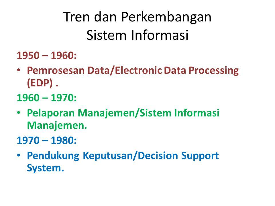 Tren dan Perkembangan Sistem Informasi (2) 1980 – 1990: Dukungan Strategis dan Pemakai Akhir: 1.End User Computing.