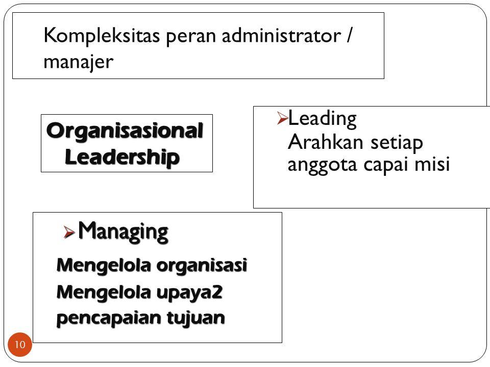 Kompleksitas peran administrator / manajer 10  Leading Arahkan setiap anggota capai misi  Managing Mengelola organisasi Mengelola upaya2 pencapaian tujuan Organisasional Leadership