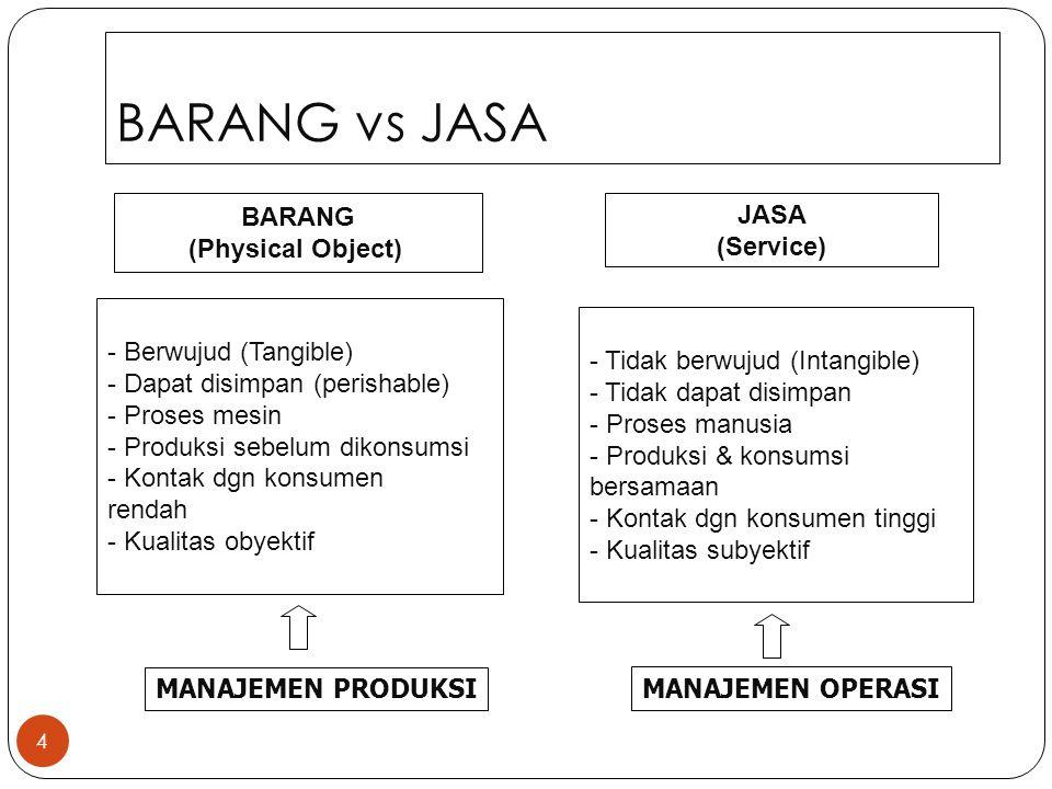 BARANG vs JASA 4 BARANG (Physical Object) - Berwujud (Tangible) - Dapat disimpan (perishable) - Proses mesin - Produksi sebelum dikonsumsi - Kontak dg
