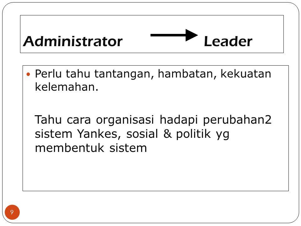 Administrator Leader 9 Perlu tahu tantangan, hambatan, kekuatan kelemahan. Tahu cara organisasi hadapi perubahan2 sistem Yankes, sosial & politik yg m