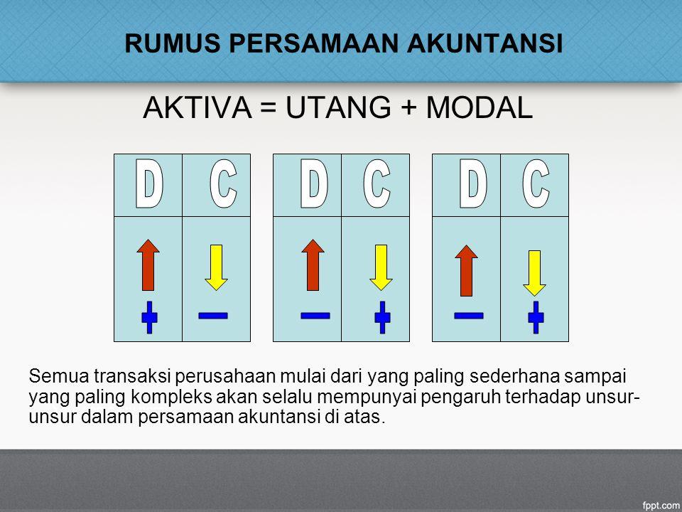RUMUS PERSAMAAN AKUNTANSI AKTIVA = UTANG + MODAL Semua transaksi perusahaan mulai dari yang paling sederhana sampai yang paling kompleks akan selalu mempunyai pengaruh terhadap unsur- unsur dalam persamaan akuntansi di atas.