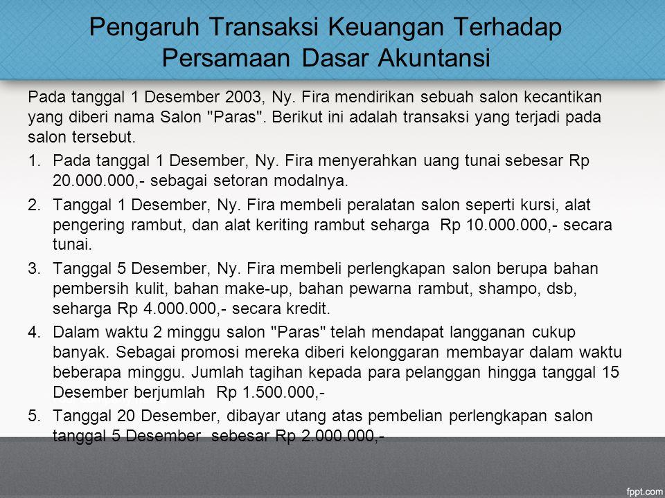 Pengaruh Transaksi Keuangan Terhadap Persamaan Dasar Akuntansi Pada tanggal 1 Desember 2003, Ny. Fira mendirikan sebuah salon kecantikan yang diberi n